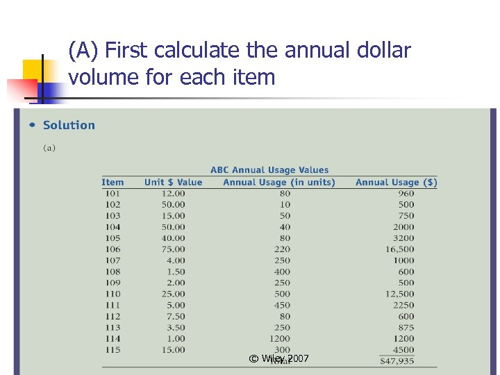(A) First calculate the annual dollar volume for each item © Wiley 2007