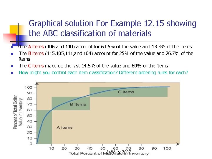 Graphical solution For Example 12. 15 showing the ABC classification of materials n n