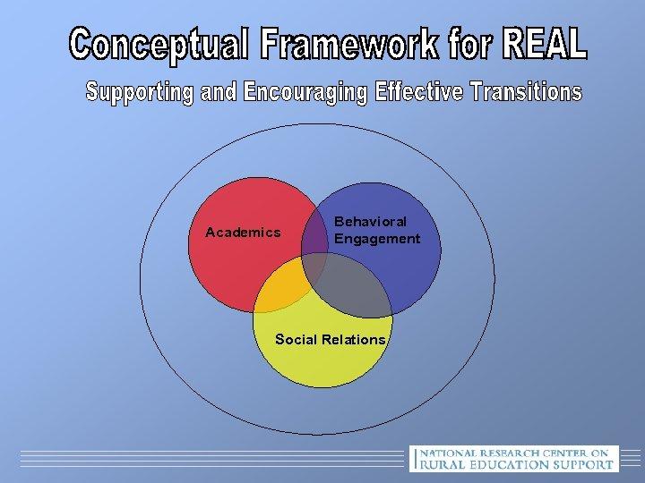 Academics Behavioral Engagement Social Relations