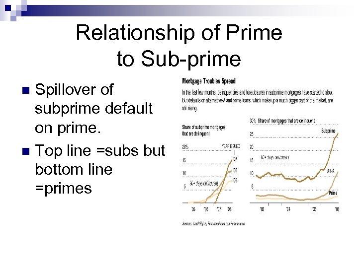 Relationship of Prime to Sub-prime Spillover of subprime default on prime. n Top line