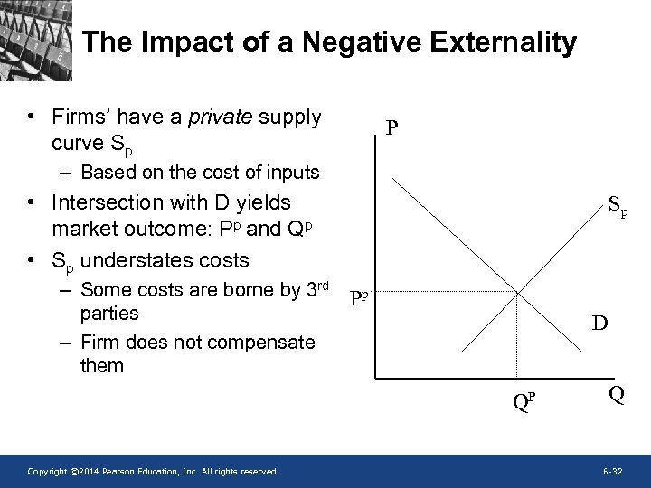 The Impact of a Negative Externality • Firms' have a private supply curve Sp