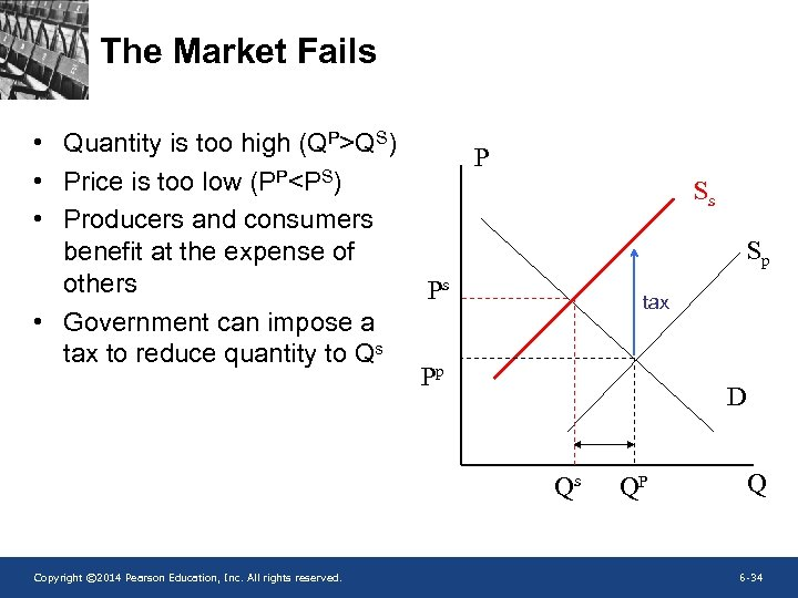 The Market Fails • Quantity is too high (QP>QS) • Price is too low