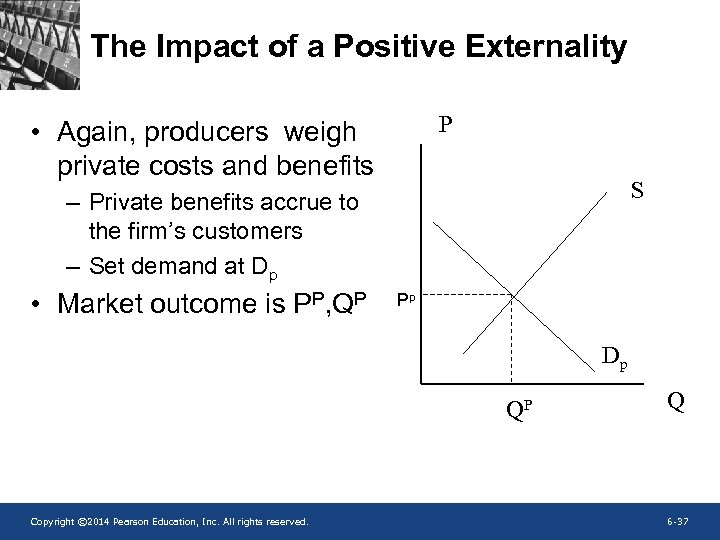 The Impact of a Positive Externality P • Again, producers weigh private costs and