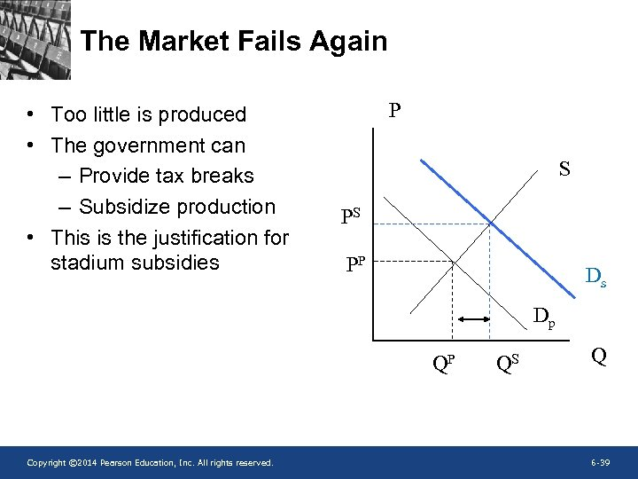 The Market Fails Again • Too little is produced • The government can –