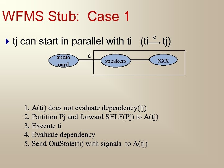 WFMS Stub: Case 1 4 tj can start in parallel with ti (ti audio