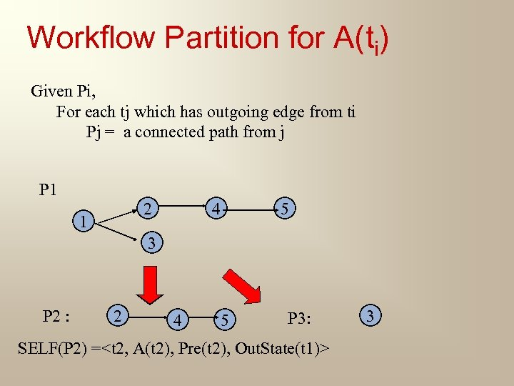 Workflow Partition for A(ti) Given Pi, For each tj which has outgoing edge from