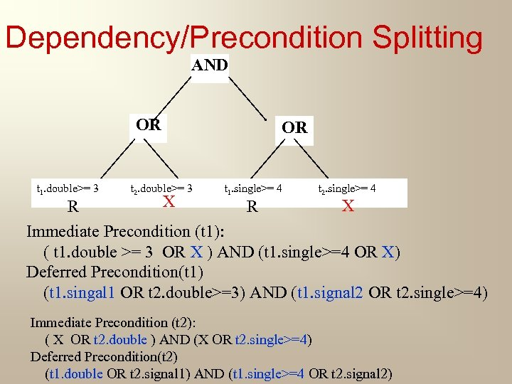 Dependency/Precondition Splitting AND OR t 1. double>= 3 t 2. double>= 3 OR t