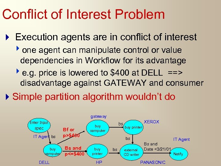 Conflict of Interest Problem 4 Execution agents are in conflict of interest 4 one