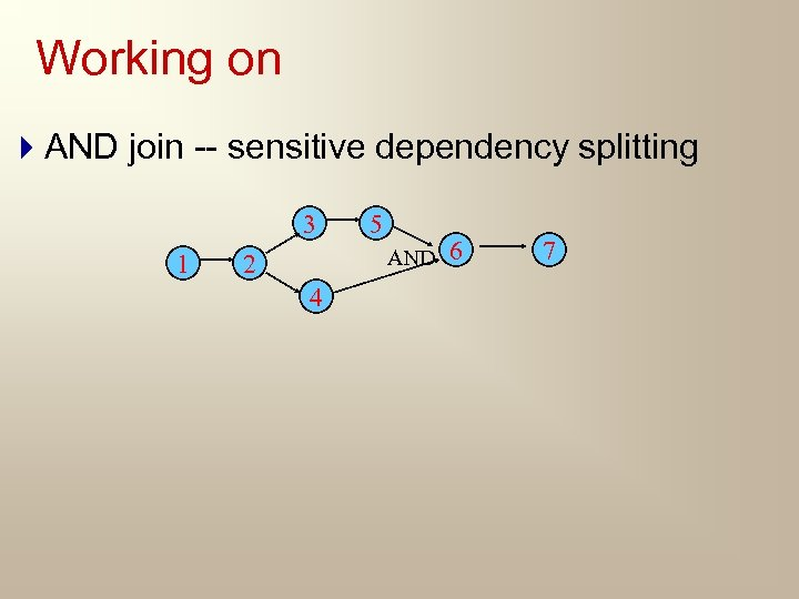Working on 4 AND join -- sensitive dependency splitting 3 1 5 AND 2