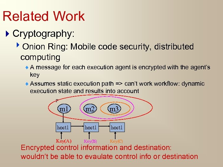 Related Work 4 Cryptography: 4 Onion Ring: Mobile code security, distributed computing ¨ A