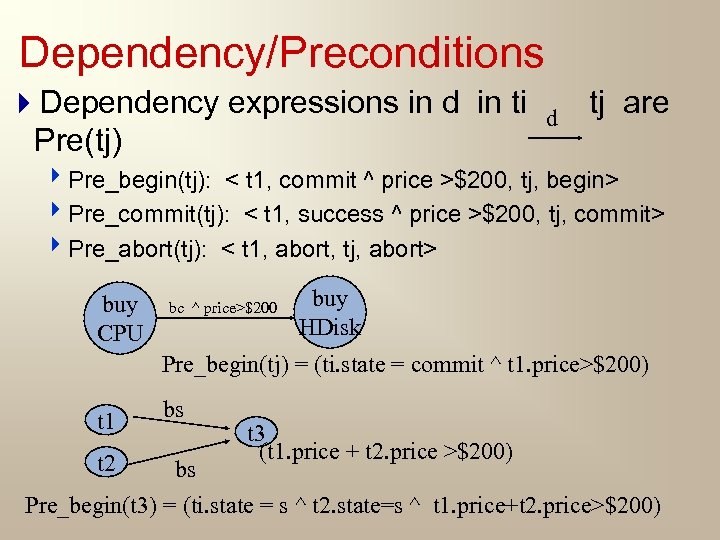 Dependency/Preconditions 4 Dependency expressions in d in ti Pre(tj) d tj are 4 Pre_begin(tj):