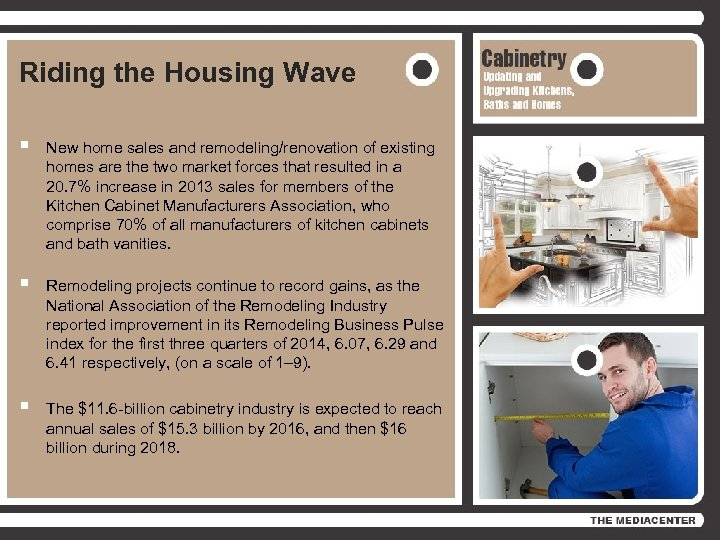 Riding the Housing Wave § § § New home sales and remodeling/renovation of existing