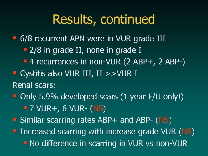 Results, continued § 6/8 recurrent APN were in VUR grade III § 2/8 in