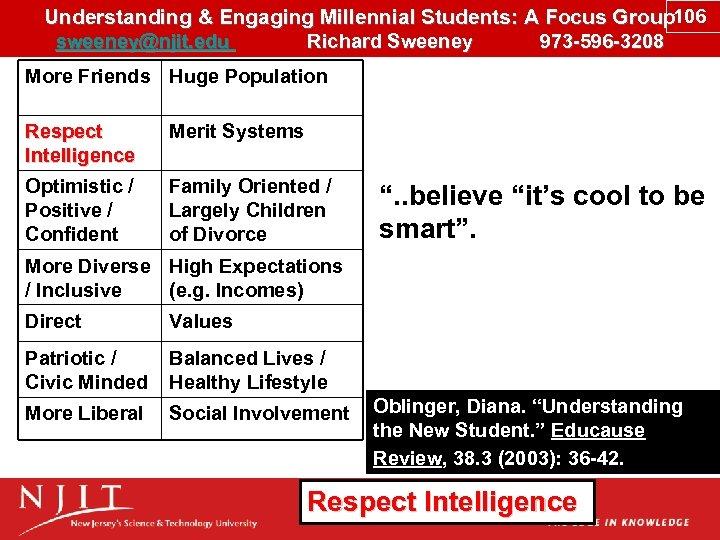 Understanding & Engaging Millennial Students: A Focus Group 106 sweeney@njit. edu Richard Sweeney 973