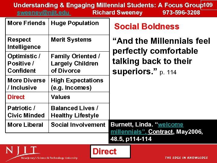Understanding & Engaging Millennial Students: A Focus Group 109 sweeney@njit. edu Richard Sweeney 973