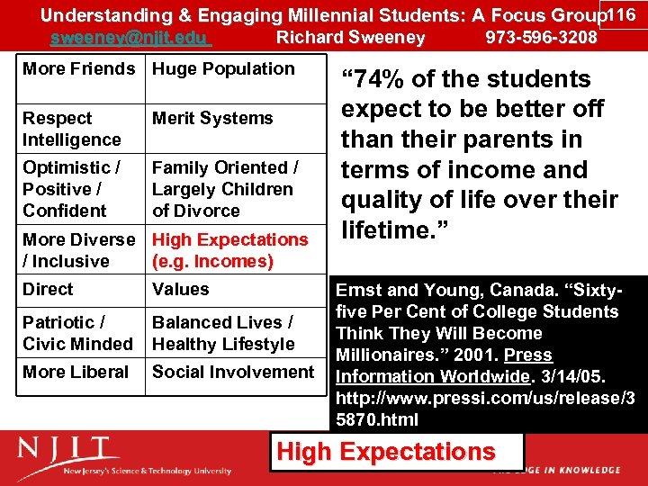 Understanding & Engaging Millennial Students: A Focus Group 116 sweeney@njit. edu Richard Sweeney 973