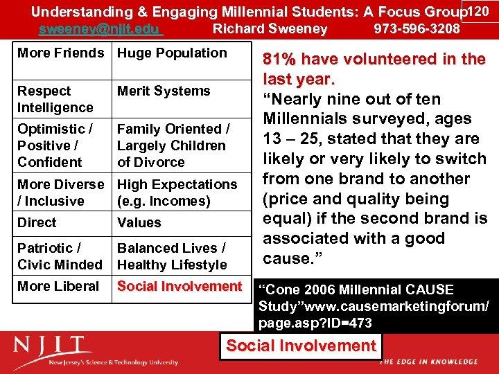 Understanding & Engaging Millennial Students: A Focus Group 120 sweeney@njit. edu Richard Sweeney 973