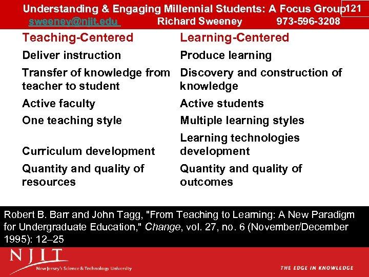 Understanding & Engaging Millennial Students: A Focus Group 121 sweeney@njit. edu Richard Sweeney 973