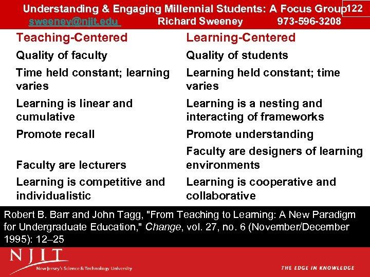 Understanding & Engaging Millennial Students: A Focus Group 122 sweeney@njit. edu Richard Sweeney 973