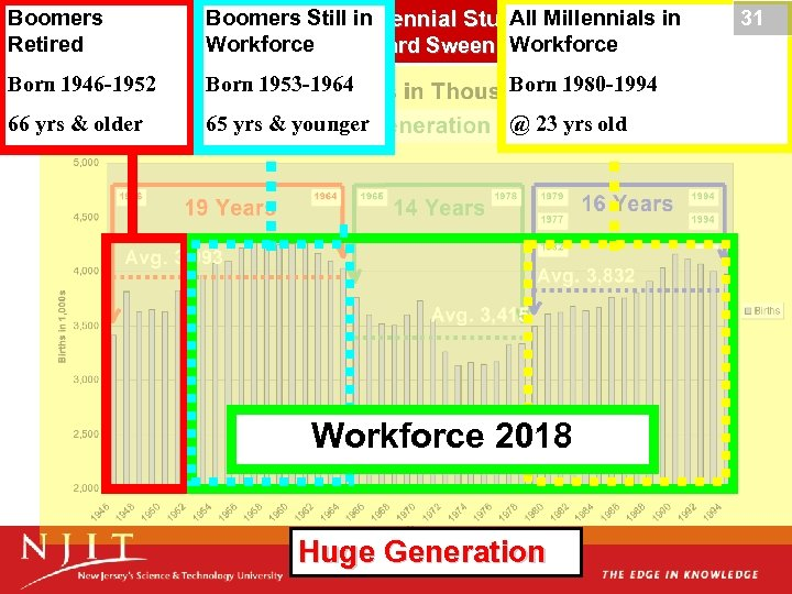 Boomers Still in All Millennials in Understanding & Engaging Millennial Students: A Focus Group