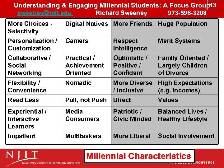 Understanding & Engaging Millennial Students: A Focus Group 43 sweeney@njit. edu Richard Sweeney 973