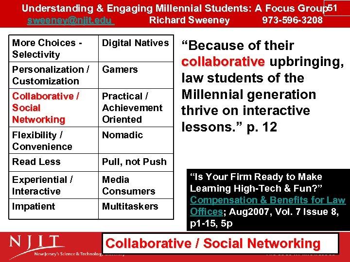 Understanding & Engaging Millennial Students: A Focus Group 51 sweeney@njit. edu Richard Sweeney 973
