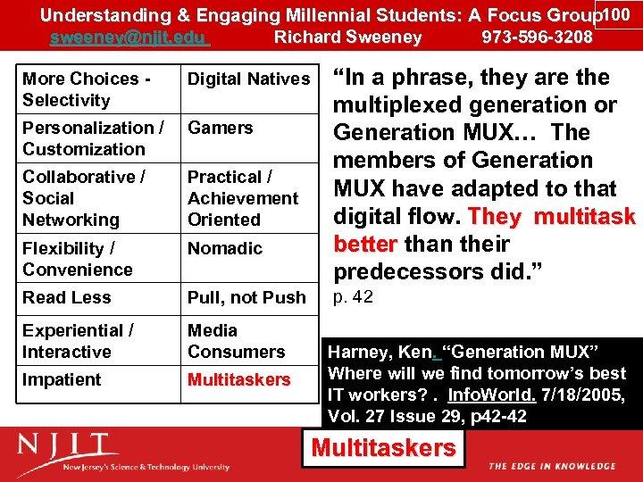 Understanding & Engaging Millennial Students: A Focus Group 100 sweeney@njit. edu Richard Sweeney 973