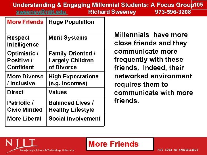 Understanding & Engaging Millennial Students: A Focus Group 105 sweeney@njit. edu Richard Sweeney 973