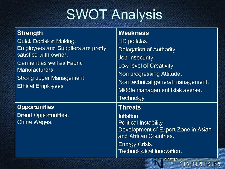 SWOT Analysis Strength Weakness Quick Decision Making. Employees and Suppliers are pretty satisfied with