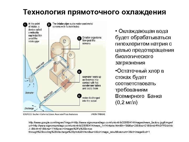 Технология прямоточного охлаждения • Охлаждающая вода будет обрабатываться гипохлоритом натрия с целью предотвращения биологического