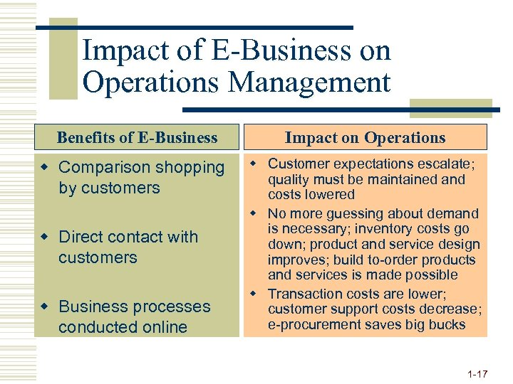 Impact of E-Business on Operations Management Benefits of E-Business w Comparison shopping by customers