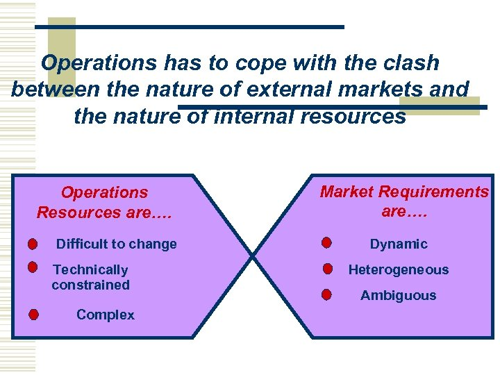 Operations has to cope with the clash between the nature of external markets and