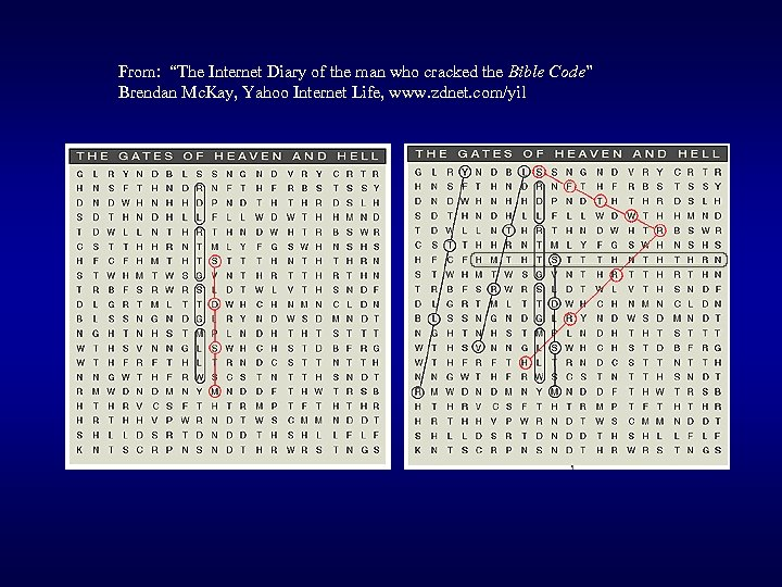 """From: """"The Internet Diary of the man who cracked the Bible Code"""" Brendan Mc."""