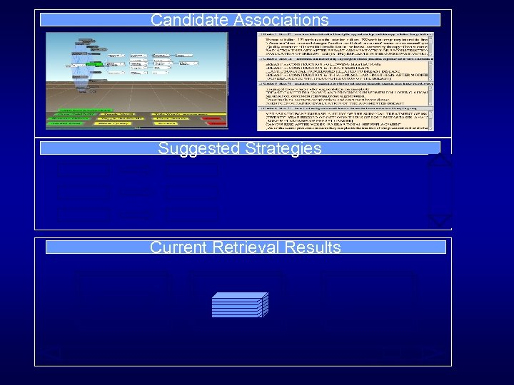 Candidate Associations Suggested Strategies Current Retrieval Results