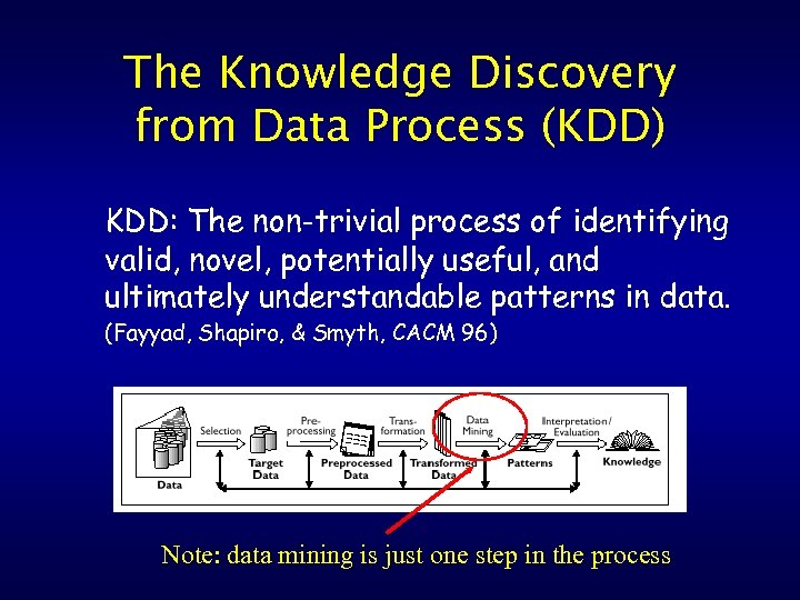 The Knowledge Discovery from Data Process (KDD) KDD: The non-trivial process of identifying valid,