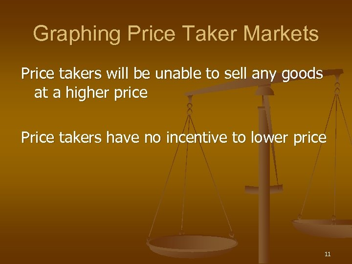 Graphing Price Taker Markets Price takers will be unable to sell any goods at