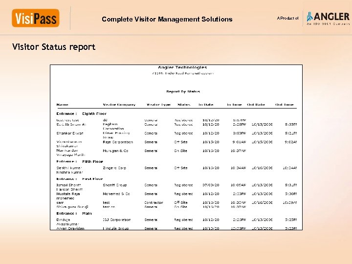 Complete Visitor Management Solutions Visitor Status report A Product of