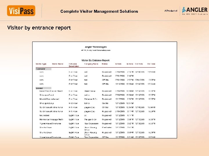 Complete Visitor Management Solutions Visitor by entrance report A Product of