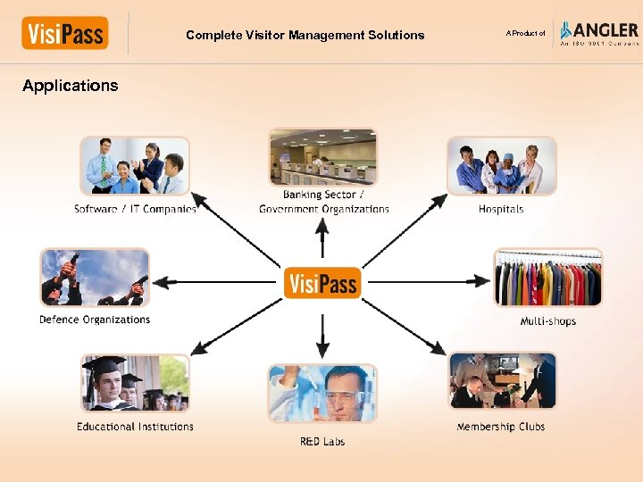 Complete Visitor Management Solutions Applications A Product of