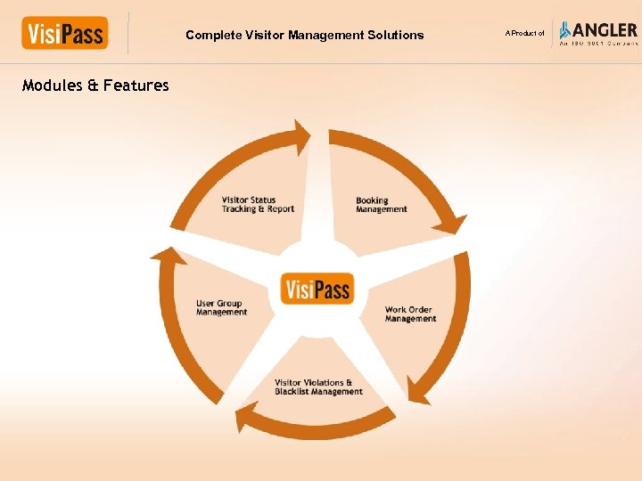 Complete Visitor Management Solutions Modules & Features A Product of