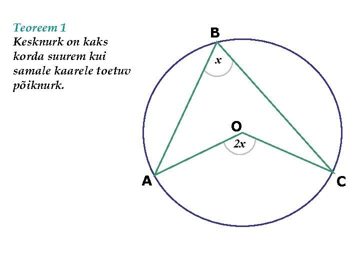 Teoreem 1 Kesknurk on kaks korda suurem kui samale kaarele toetuv põiknurk. B x