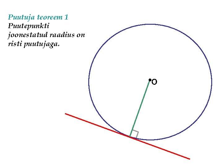 Puutuja teoreem 1 Puutepunkti joonestatud raadius on risti puutujaga. O