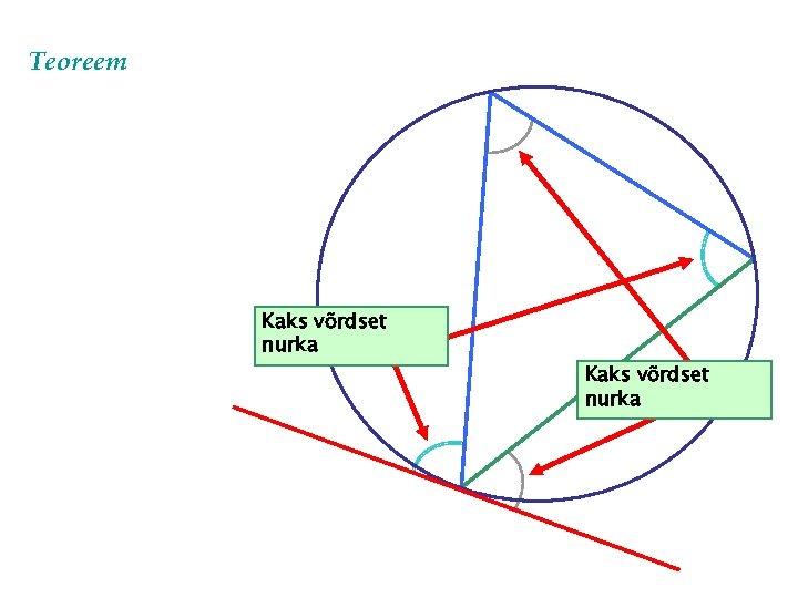 Teoreem Kaks võrdset nurka