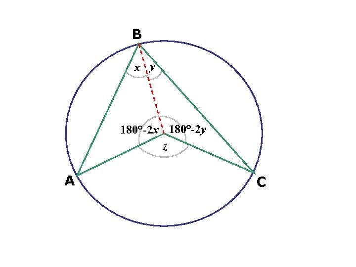 B x y 180°-2 x 180°-2 y z A C
