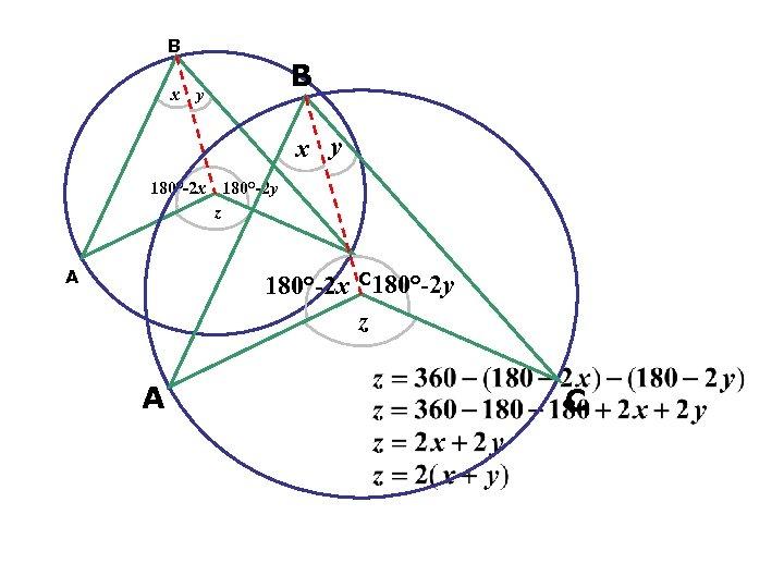 B B x y 180°-2 x 180°-2 y z A 180°-2 x C 180°-2