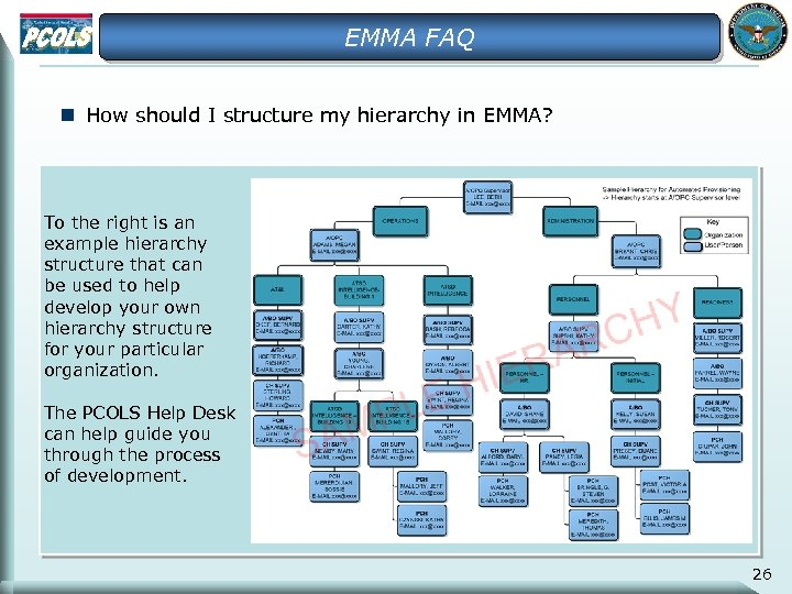 EMMA FAQ n How should I structure my hierarchy in EMMA? To the right