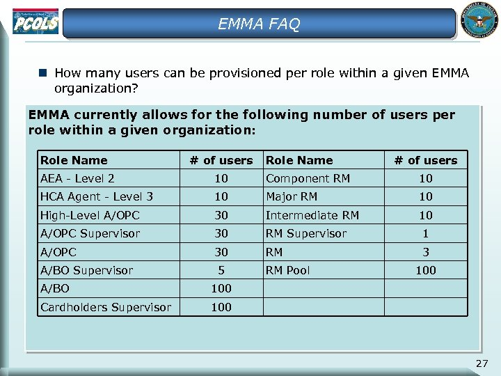EMMA FAQ n How many users can be provisioned per role within a given