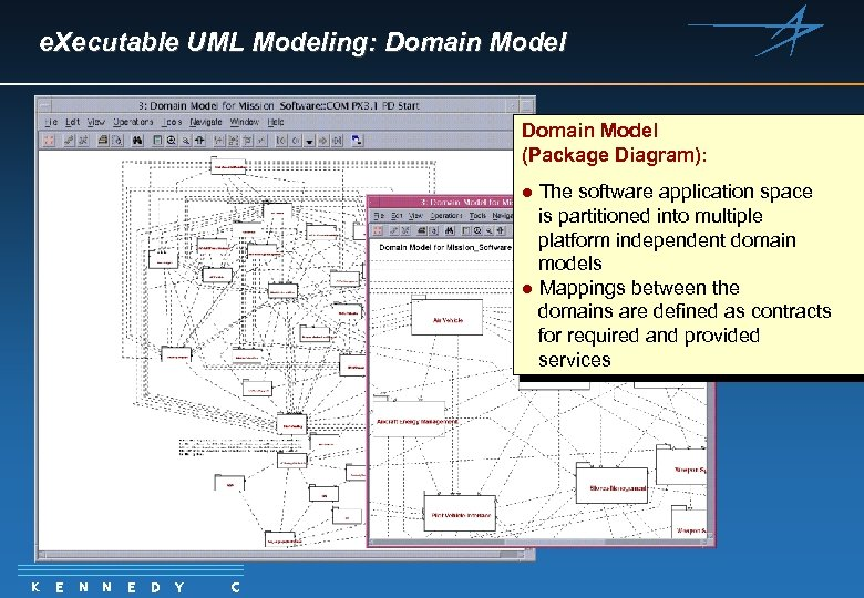 e. Xecutable UML Modeling: Domain Model (Package Diagram): The software application space is partitioned
