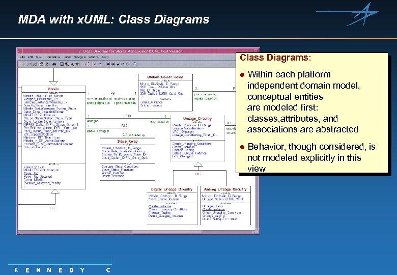 MDA with x. UML: Class Diagrams: l l K E N N E D