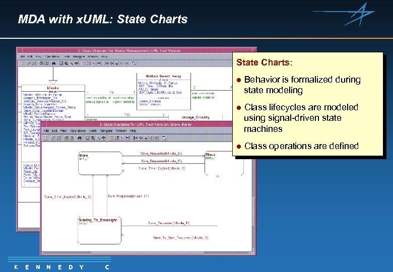 MDA with x. UML: State Charts: l l E N N E D Y